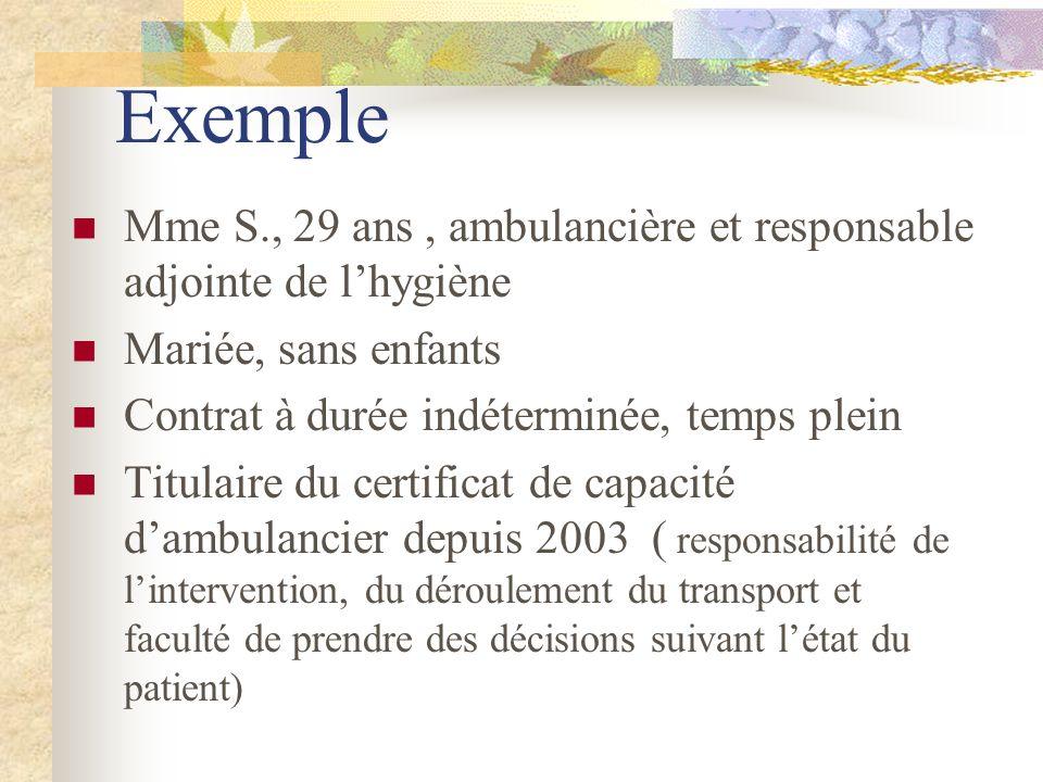 Exemple Mme S., 29 ans , ambulancière et responsable adjointe de l'hygiène. Mariée, sans enfants. Contrat à durée indéterminée, temps plein.