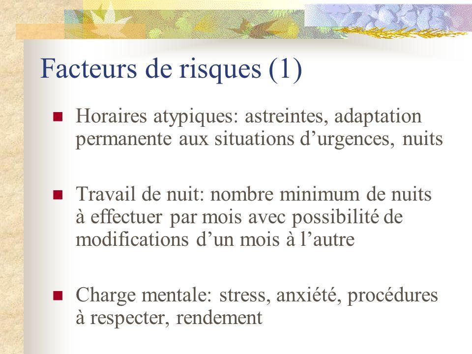 Facteurs de risques (1) Horaires atypiques: astreintes, adaptation permanente aux situations d'urgences, nuits.
