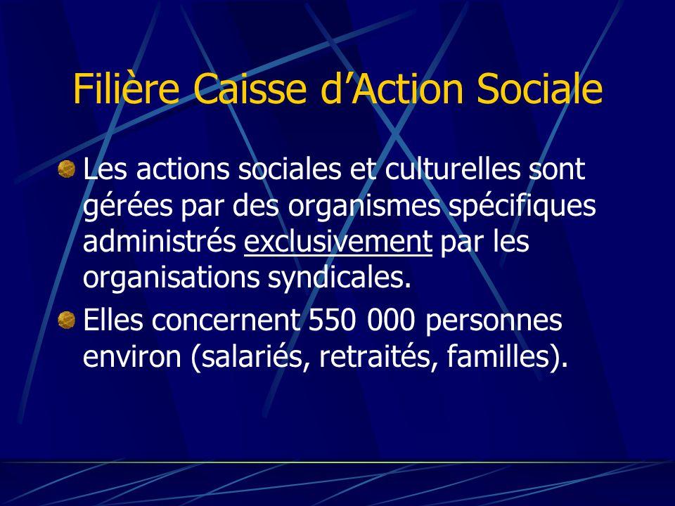 Filière Caisse d'Action Sociale