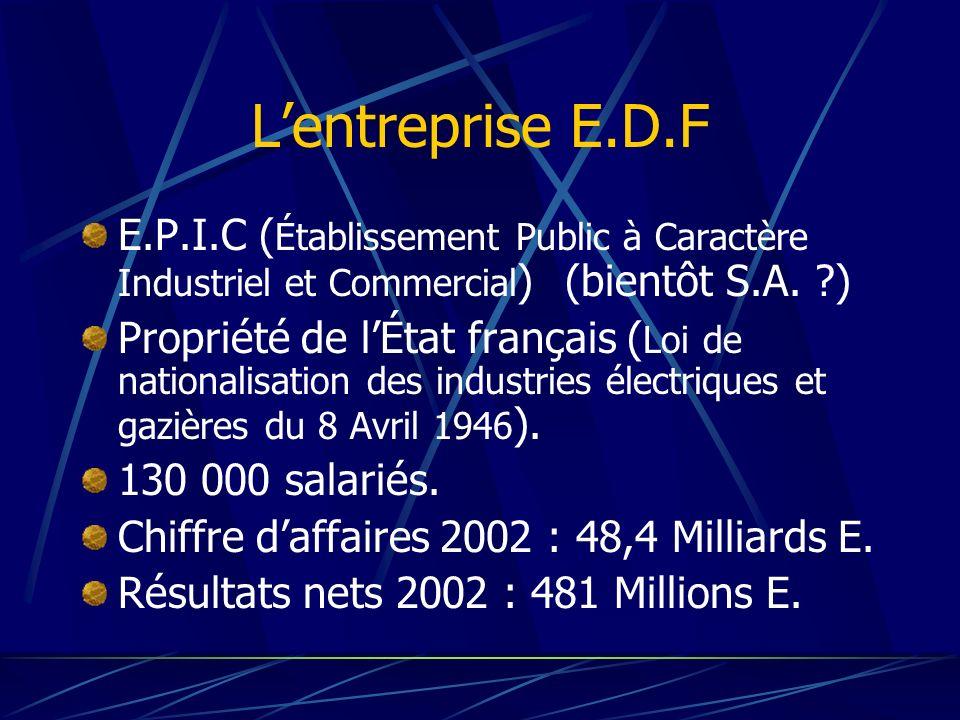 L'entreprise E.D.F E.P.I.C (Établissement Public à Caractère Industriel et Commercial) (bientôt S.A. )