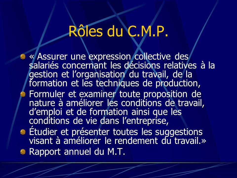 Rôles du C.M.P.