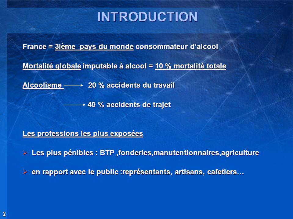 INTRODUCTION France = 3ième pays du monde consommateur d'alcool