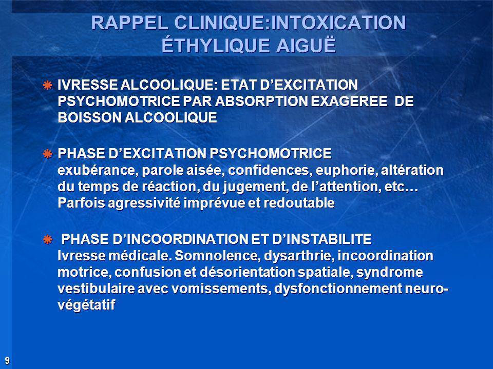 RAPPEL CLINIQUE:INTOXICATION ÉTHYLIQUE AIGUË
