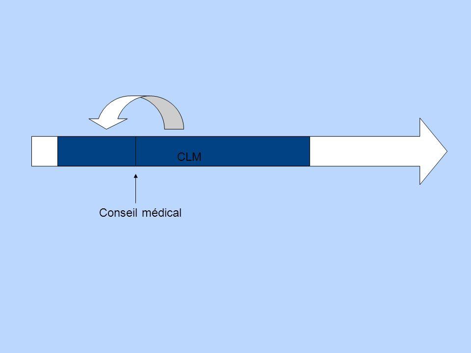 CLM Conseil médical