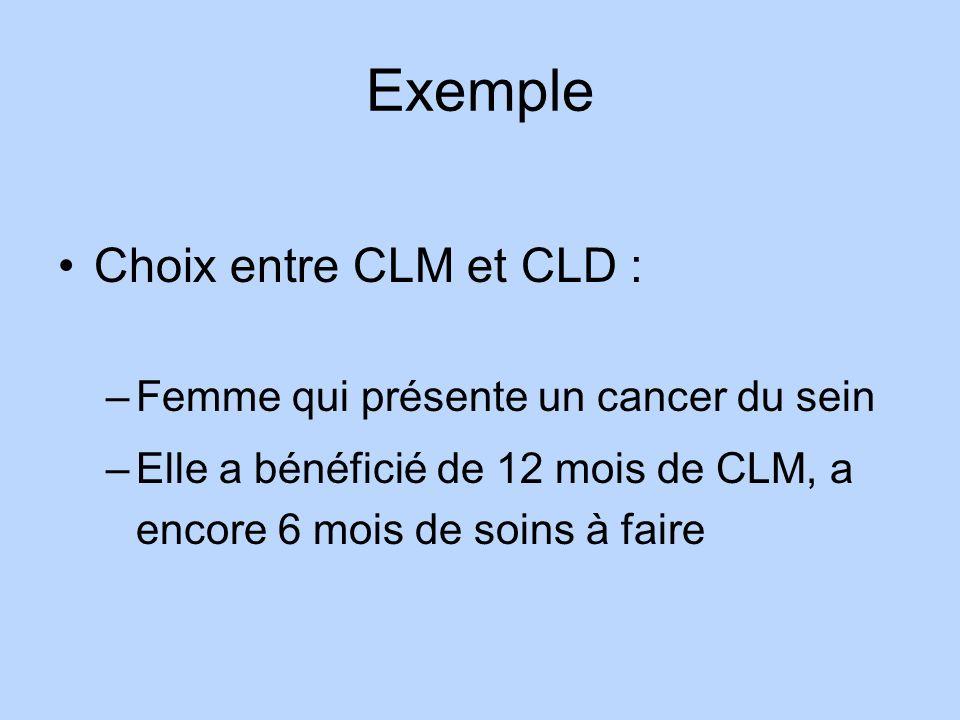 Exemple Choix entre CLM et CLD : Femme qui présente un cancer du sein