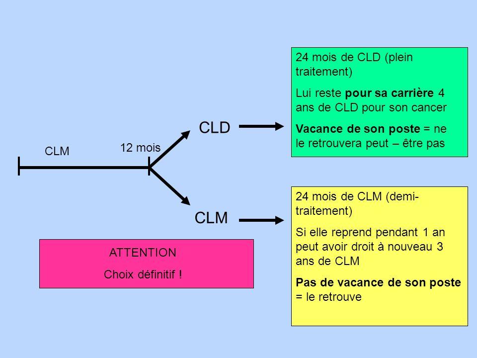 CLD CLM 24 mois de CLD (plein traitement)