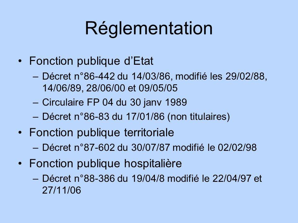 Réglementation Fonction publique d'Etat Fonction publique territoriale