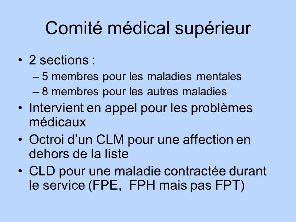 Comité médical supérieur