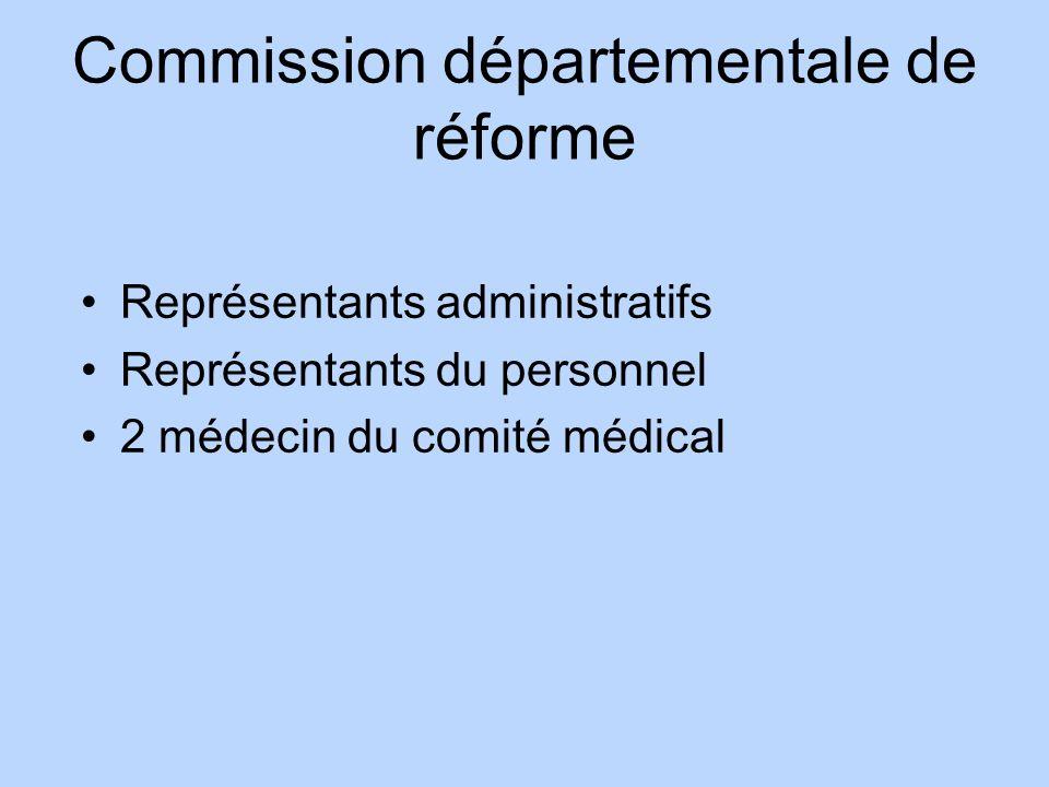Commission départementale de réforme