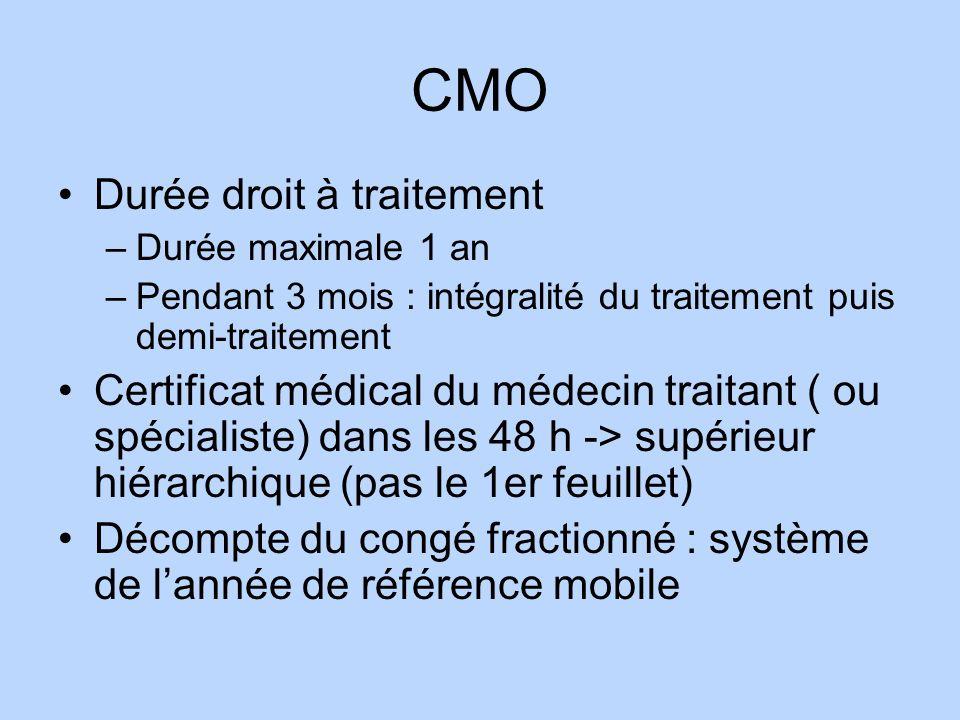 CMO Durée droit à traitement