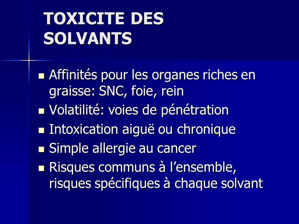 TOXICITE DES SOLVANTS Affinités pour les organes riches en graisse: SNC, foie, rein. Volatilité: voies de pénétration.
