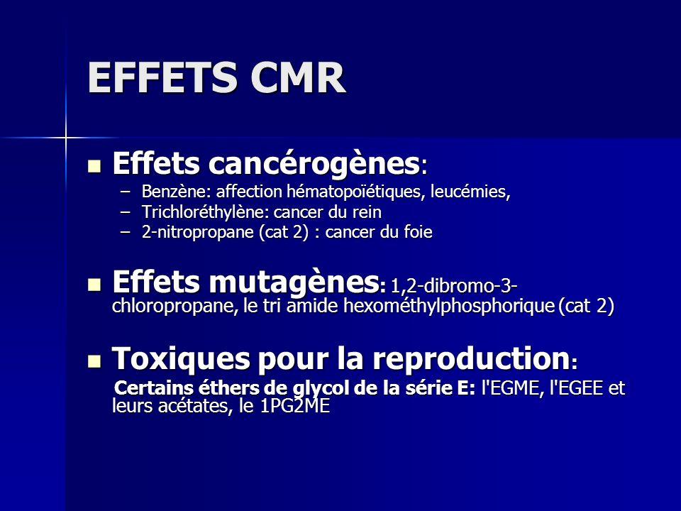 EFFETS CMR Effets cancérogènes: