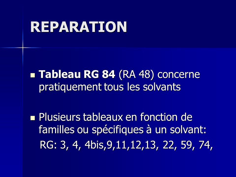 REPARATION Tableau RG 84 (RA 48) concerne pratiquement tous les solvants Plusieurs tableaux en fonction de familles ou spécifiques à un solvant: