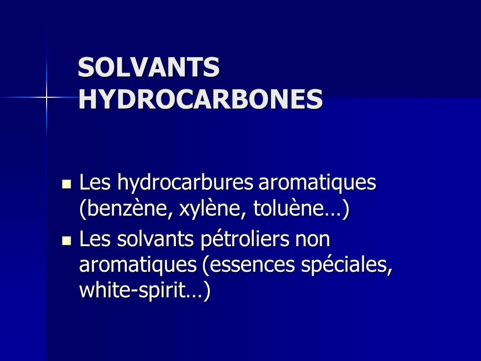SOLVANTS HYDROCARBONES