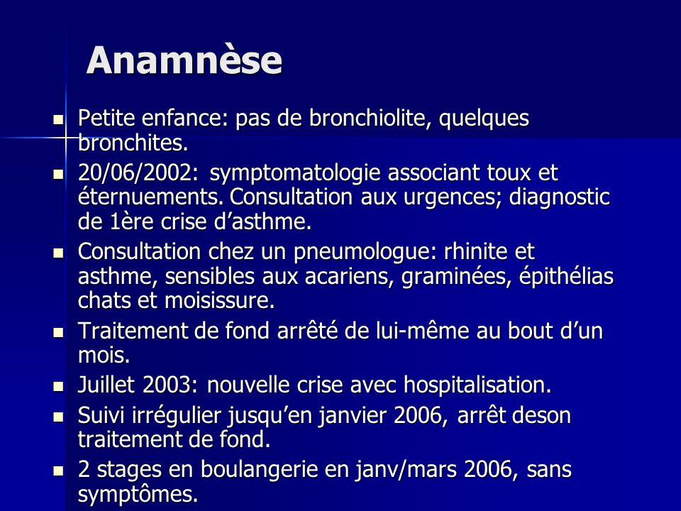 Anamnèse Petite enfance: pas de bronchiolite, quelques bronchites.