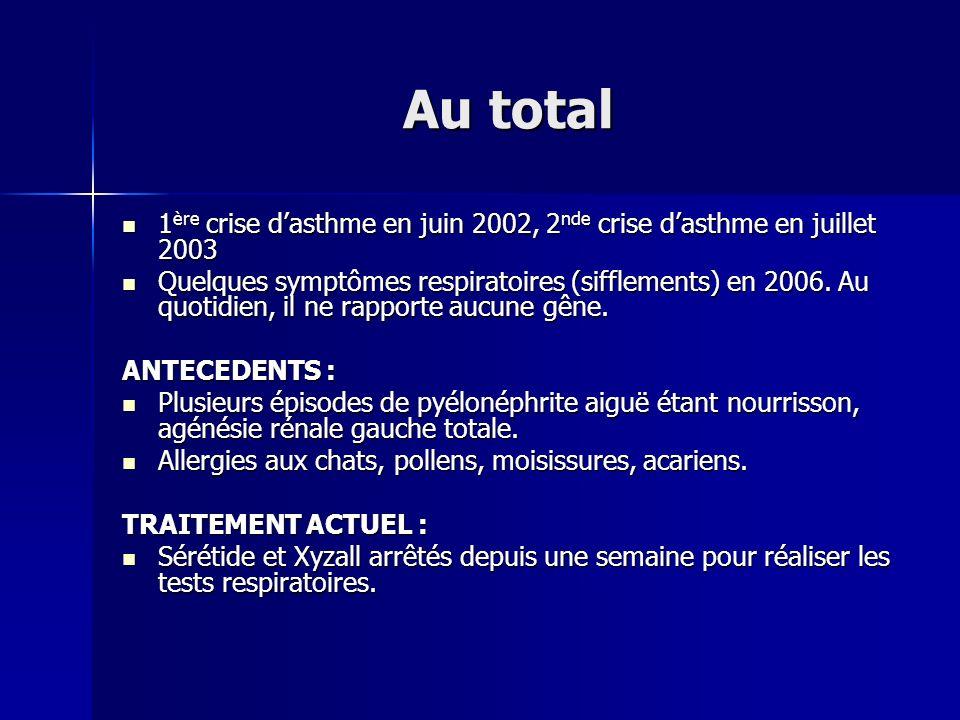 Au total 1ère crise d'asthme en juin 2002, 2nde crise d'asthme en juillet 2003.