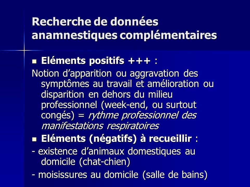 Recherche de données anamnestiques complémentaires