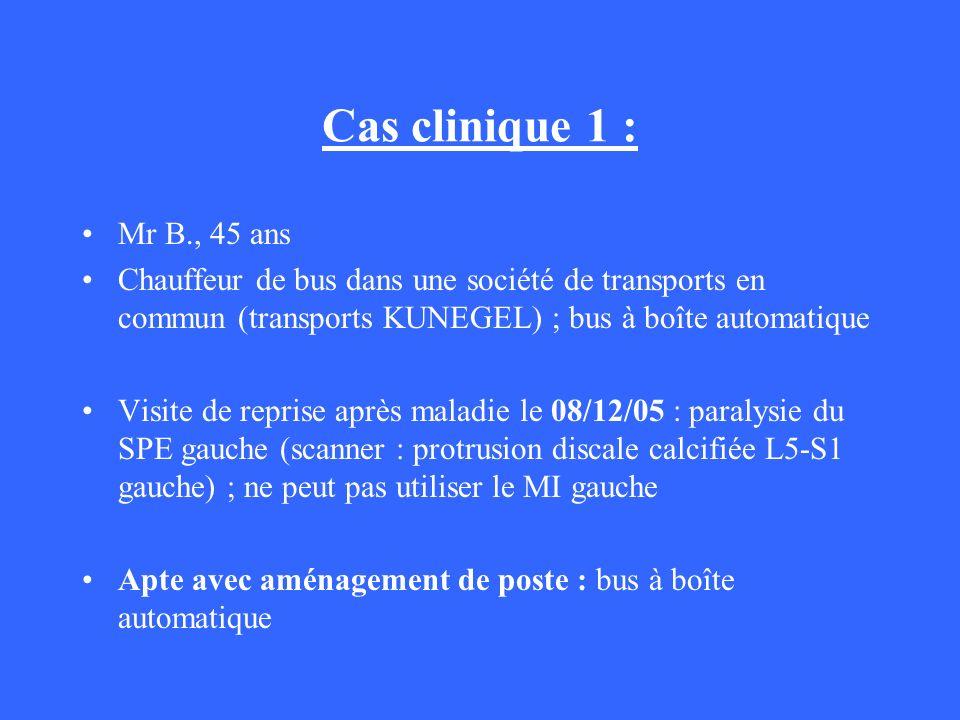 Cas clinique 1 : Mr B., 45 ans. Chauffeur de bus dans une société de transports en commun (transports KUNEGEL) ; bus à boîte automatique.