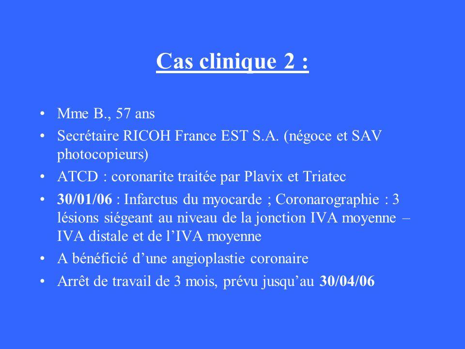 Cas clinique 2 : Mme B., 57 ans. Secrétaire RICOH France EST S.A. (négoce et SAV photocopieurs) ATCD : coronarite traitée par Plavix et Triatec.