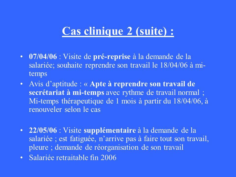 Cas clinique 2 (suite) :07/04/06 : Visite de pré-reprise à la demande de la salariée; souhaite reprendre son travail le 18/04/06 à mi-temps.