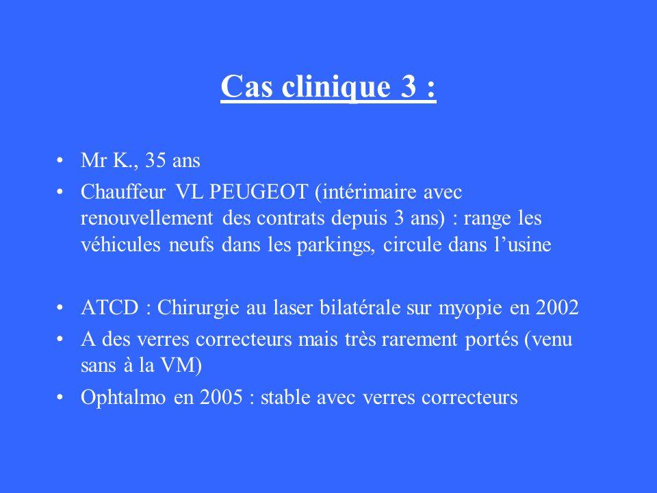 Cas clinique 3 :Mr K., 35 ans.