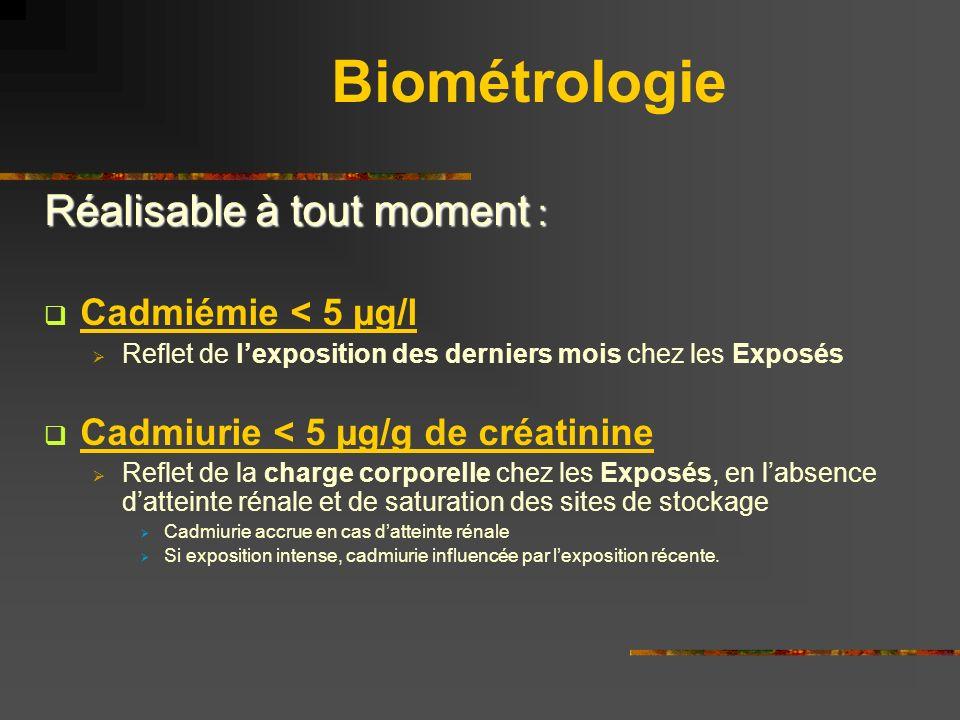 Biométrologie Réalisable à tout moment : Cadmiémie < 5 µg/l