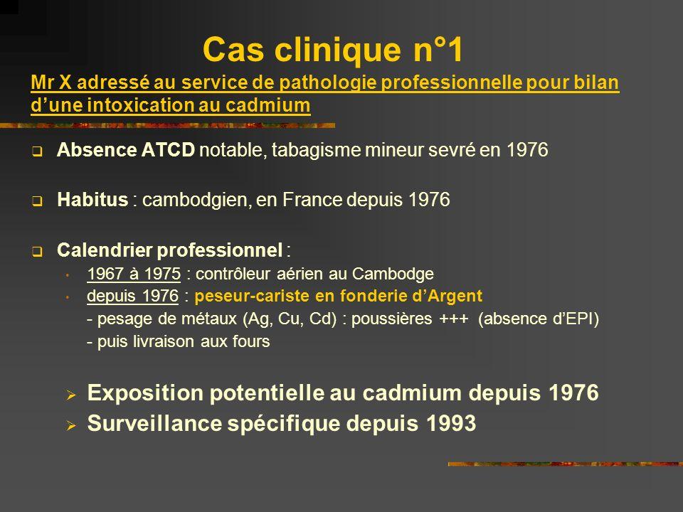 Cas clinique n°1 Mr X adressé au service de pathologie professionnelle pour bilan d'une intoxication au cadmium