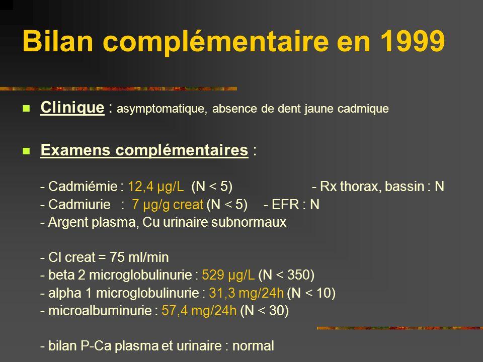 Bilan complémentaire en 1999