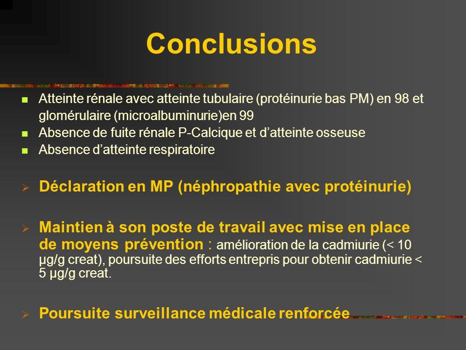 Conclusions Déclaration en MP (néphropathie avec protéinurie)