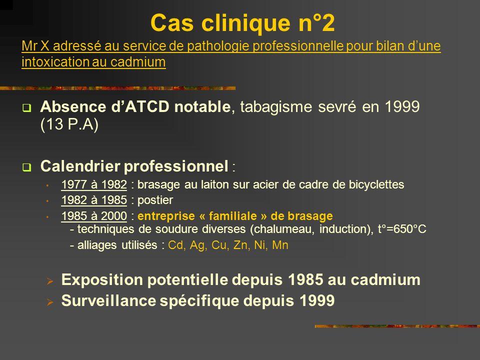 Cas clinique n°2 Mr X adressé au service de pathologie professionnelle pour bilan d'une intoxication au cadmium