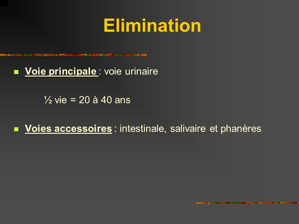 Elimination Voie principale : voie urinaire ½ vie = 20 à 40 ans