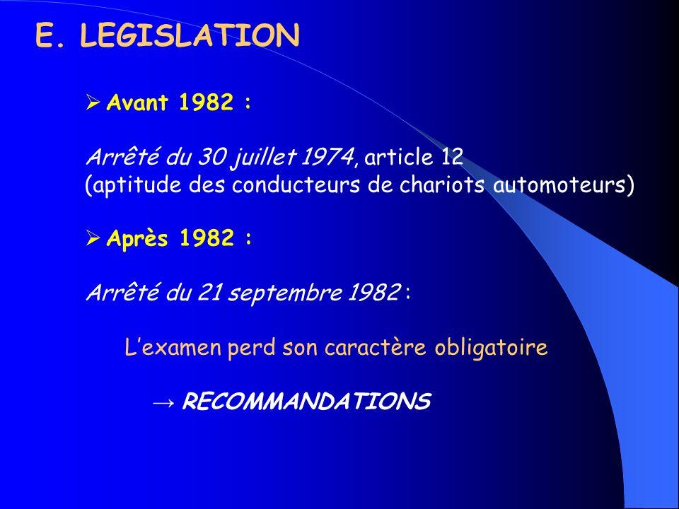 E. LEGISLATION Avant 1982 : Arrêté du 30 juillet 1974, article 12