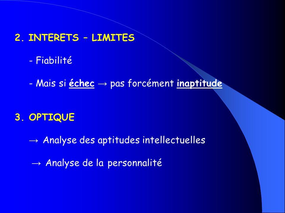 2. INTERETS – LIMITES - Fiabilité. - Mais si échec → pas forcément inaptitude. OPTIQUE. → Analyse des aptitudes intellectuelles.