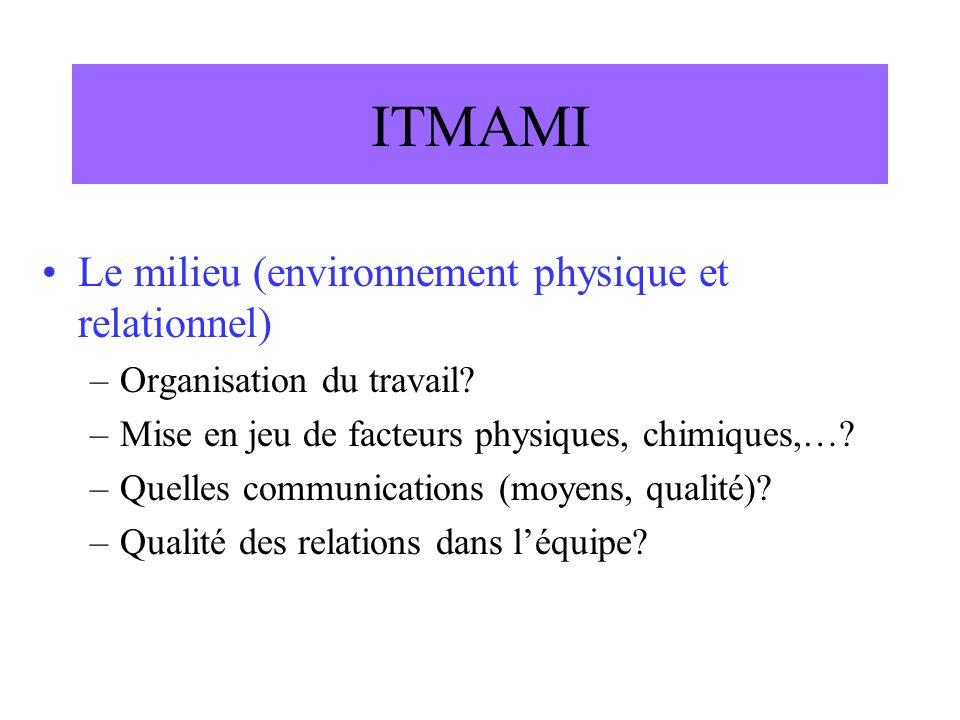 ITMAMI Le milieu (environnement physique et relationnel)