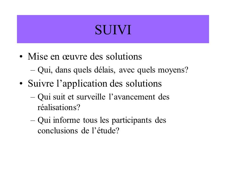 SUIVI Mise en œuvre des solutions Suivre l'application des solutions