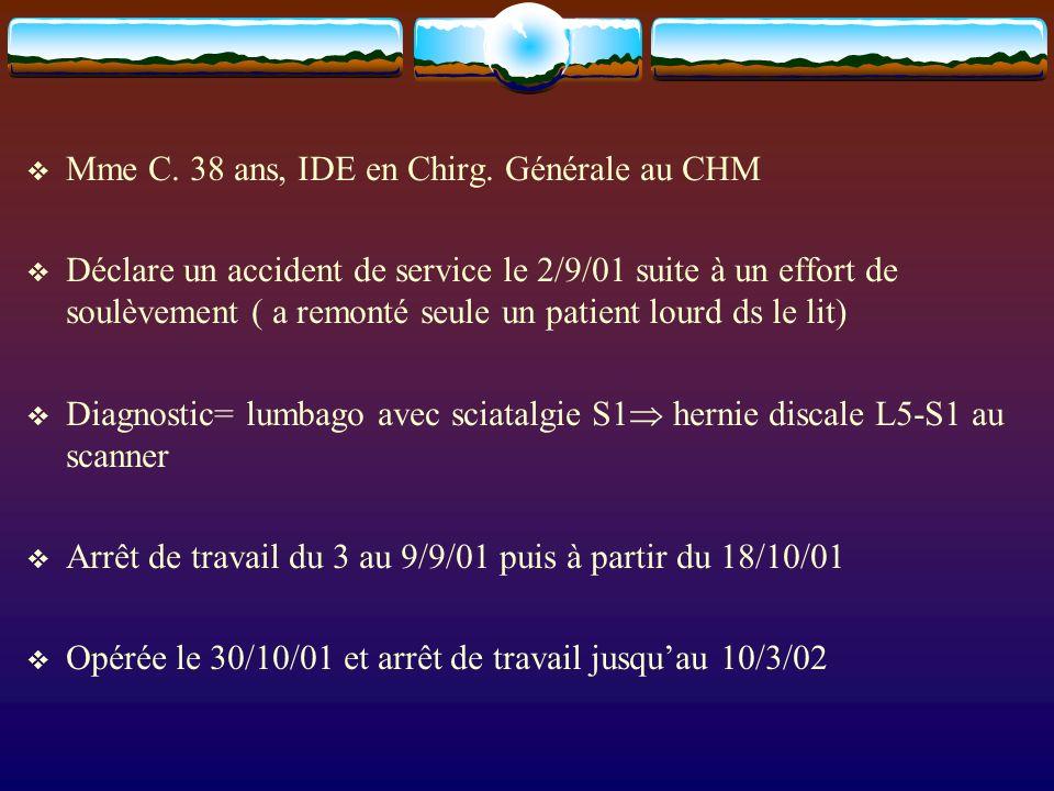 Mme C. 38 ans, IDE en Chirg. Générale au CHM
