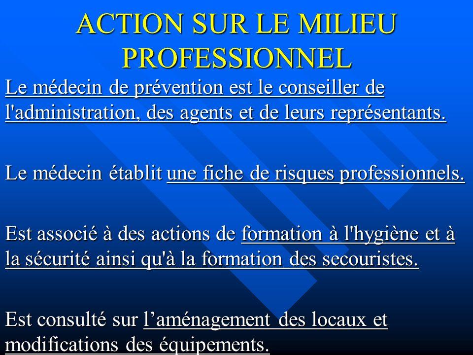 ACTION SUR LE MILIEU PROFESSIONNEL
