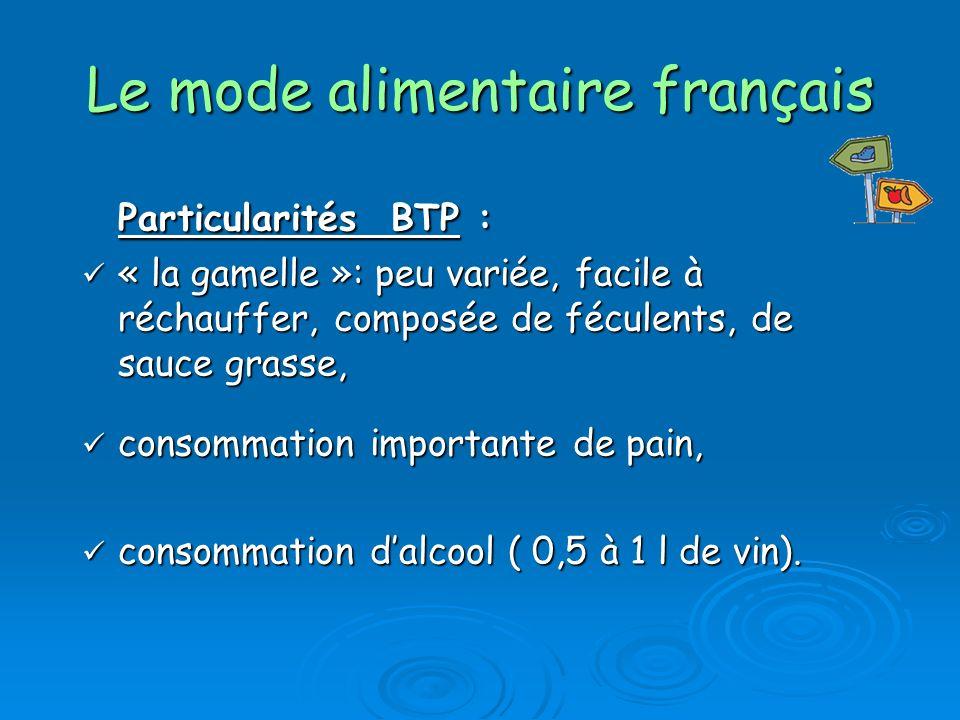 Le mode alimentaire français