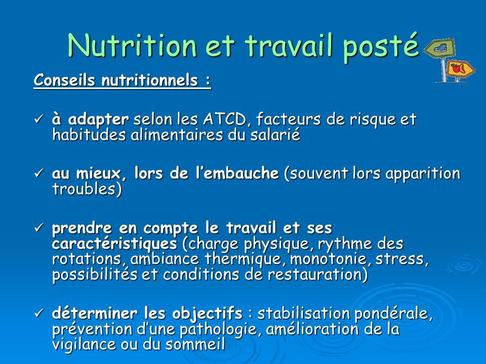 Nutrition et travail posté