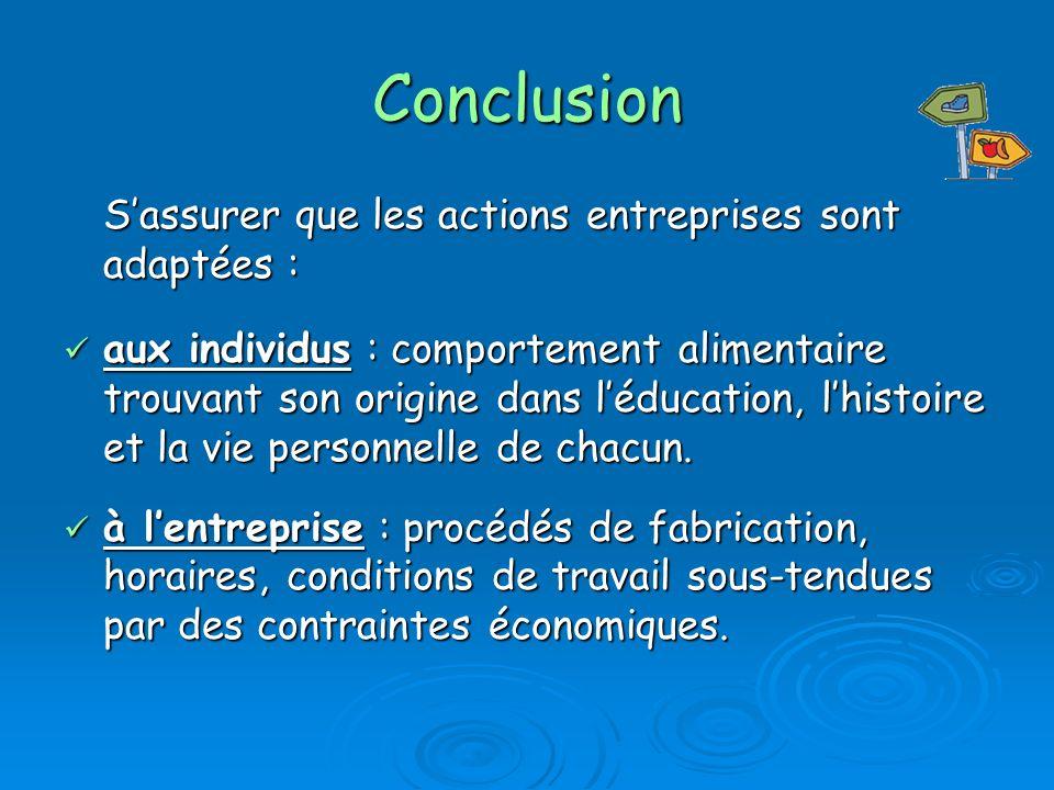 Conclusion S'assurer que les actions entreprises sont adaptées :