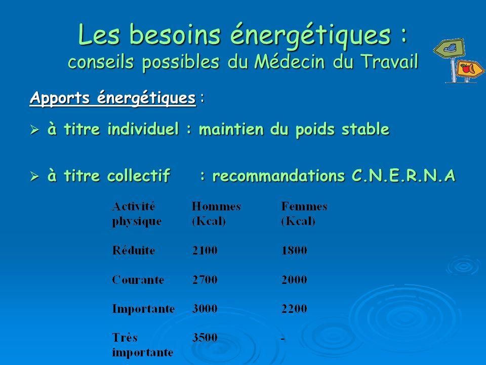 Les besoins énergétiques : conseils possibles du Médecin du Travail
