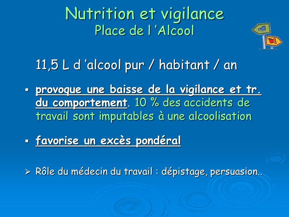 Nutrition et vigilance Place de l 'Alcool