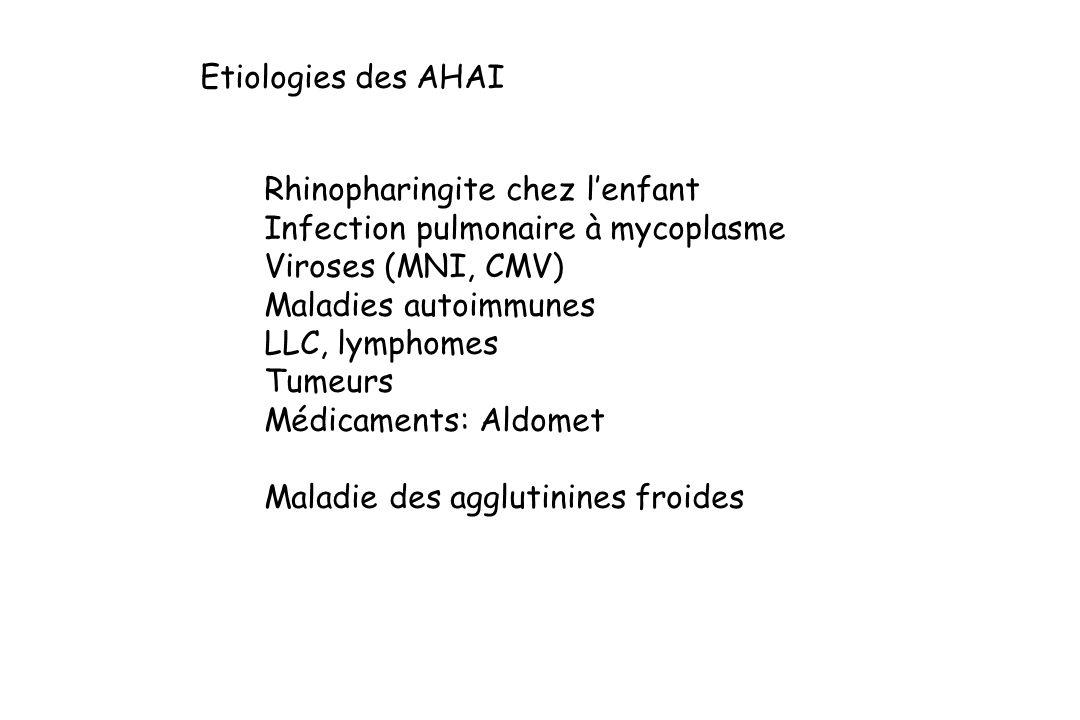 Etiologies des AHAIRhinopharingite chez l'enfant. Infection pulmonaire à mycoplasme. Viroses (MNI, CMV)