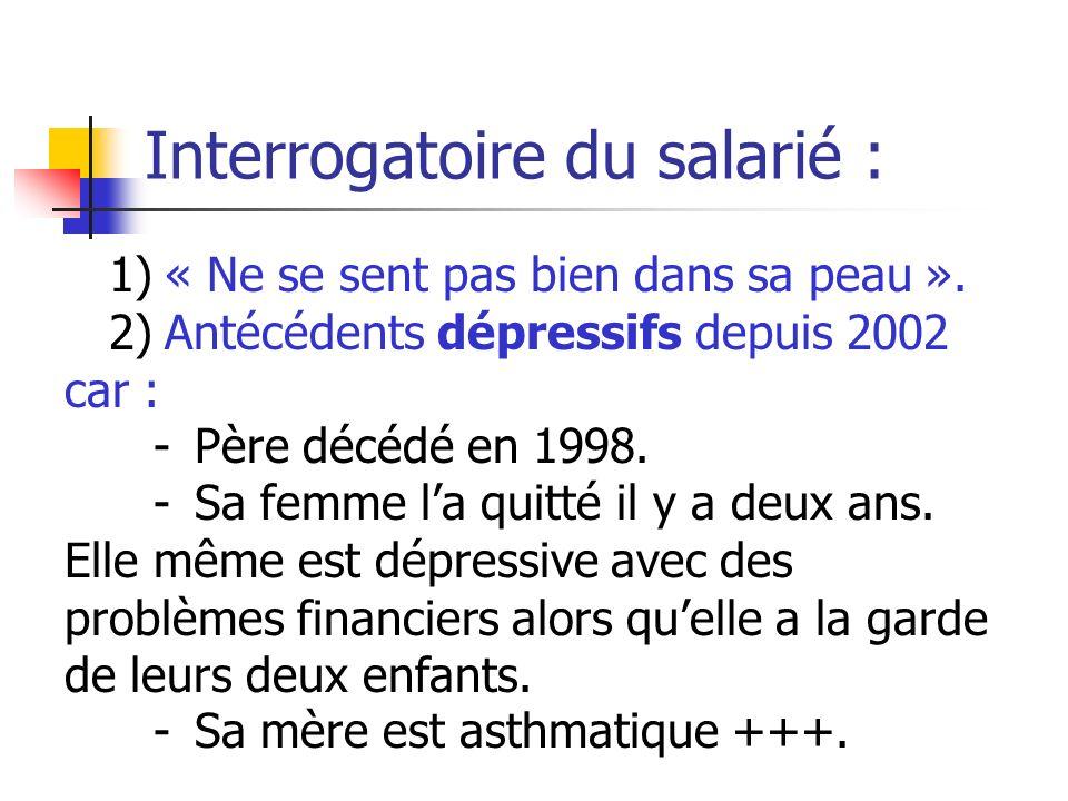 Interrogatoire du salarié :