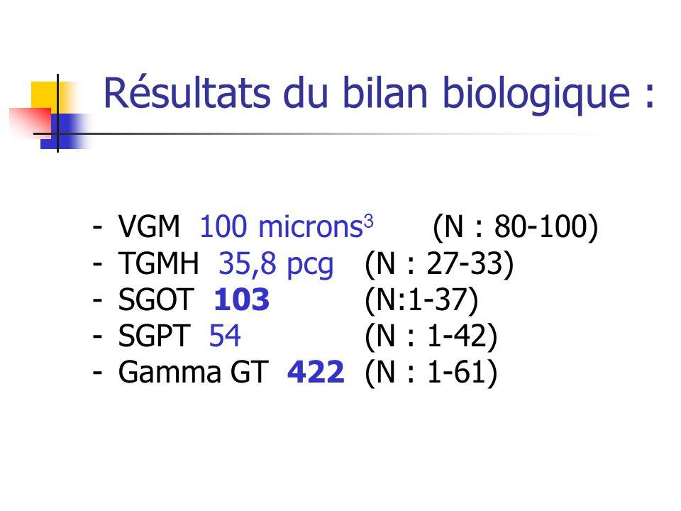 Résultats du bilan biologique :