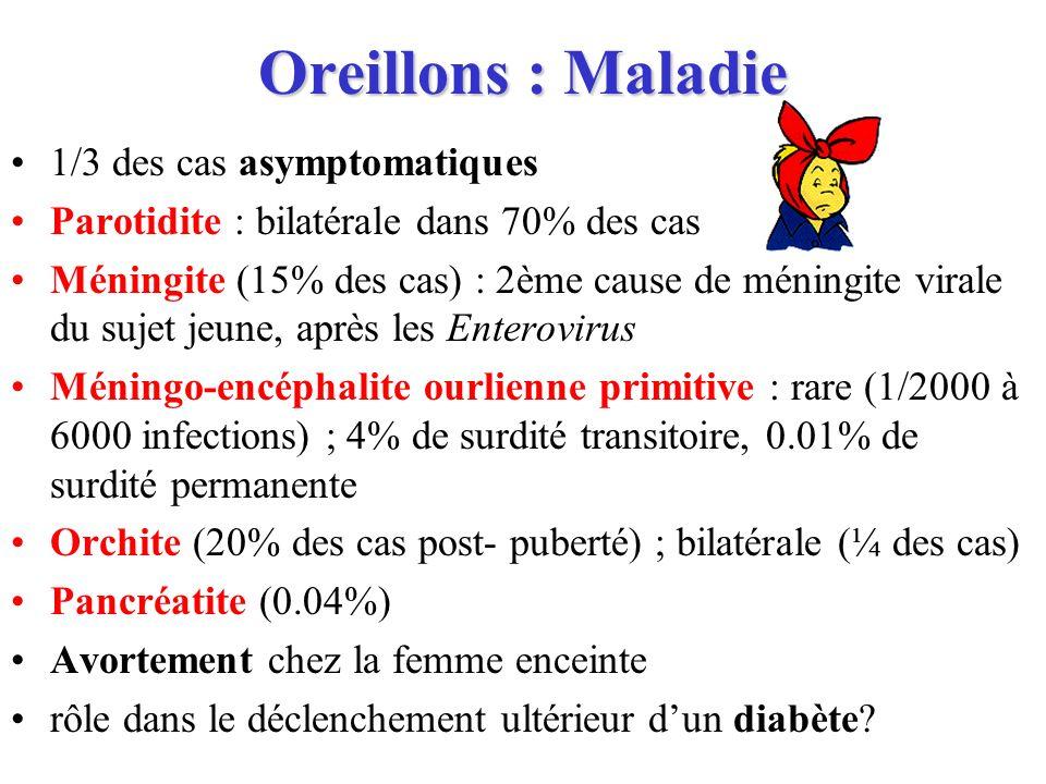 Oreillons : Maladie 1/3 des cas asymptomatiques