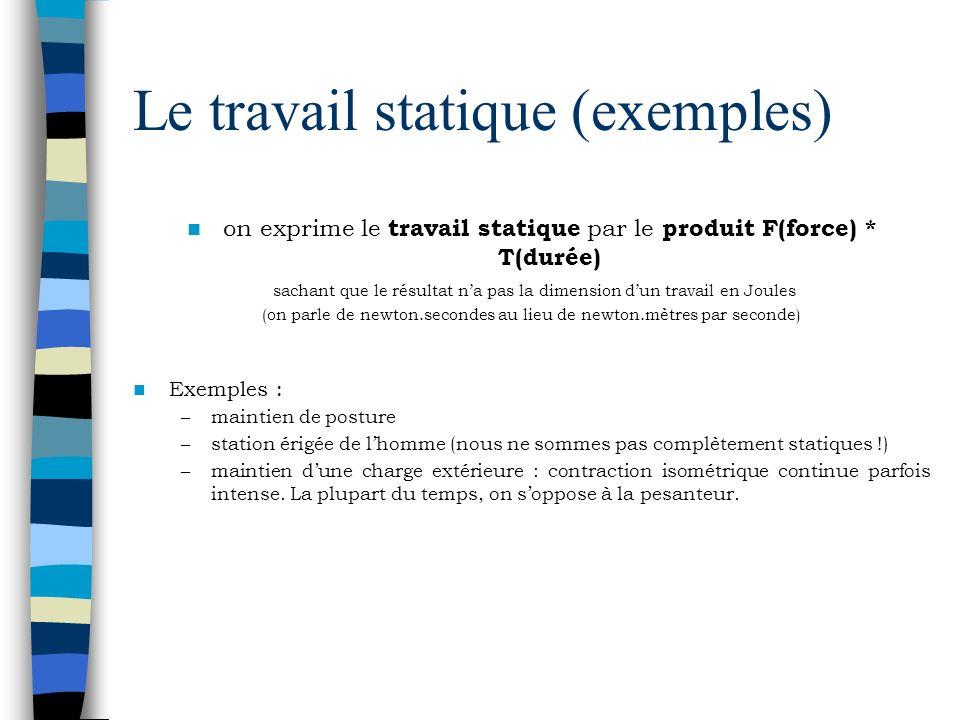 Le travail statique (exemples)