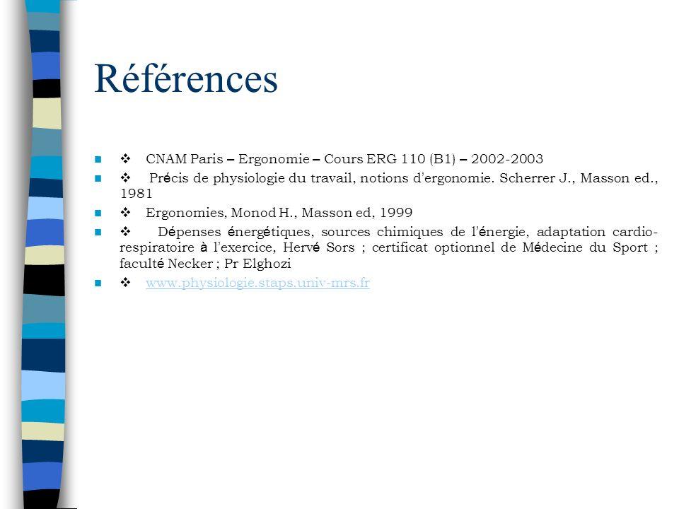 Références v CNAM Paris – Ergonomie – Cours ERG 110 (B1) – 2002-2003