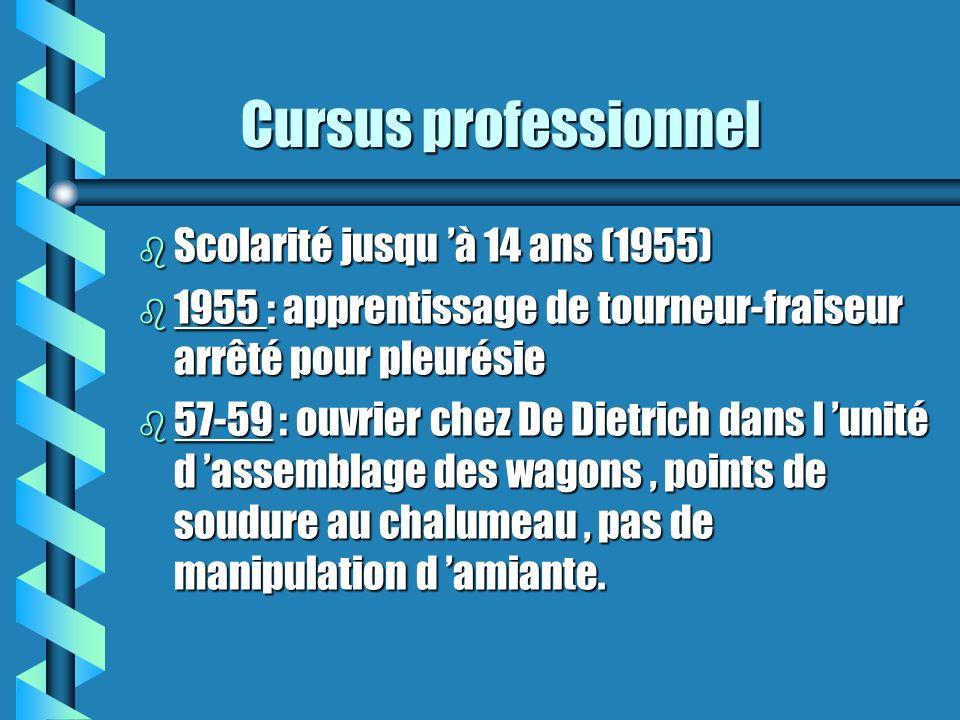 Cursus professionnel Scolarité jusqu 'à 14 ans (1955)