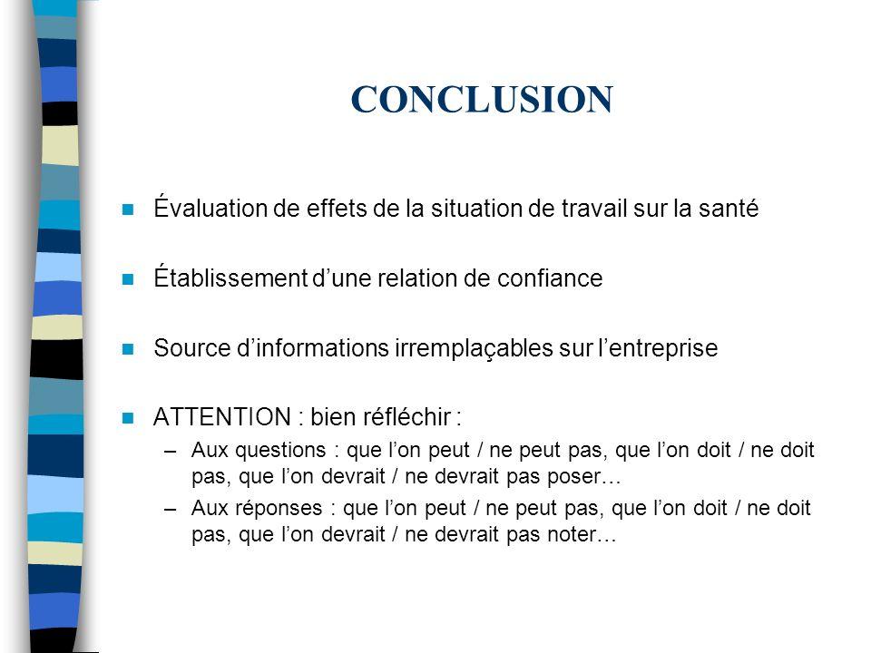 CONCLUSION Évaluation de effets de la situation de travail sur la santé. Établissement d'une relation de confiance.